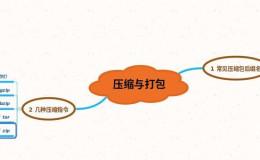 linux系统打包与压缩【显哥出品,必为精品】