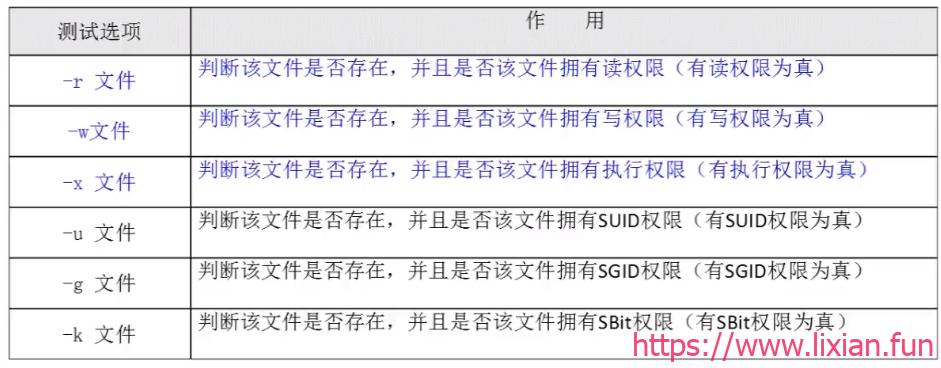 Shell脚本编程学习——Shell流程控制语句之if语句【显哥出品,必为精品】