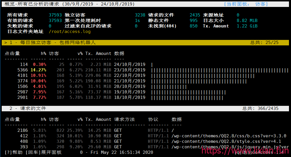 强大Nginx日志分析工具——GoAccess【显哥出品,必为精品】